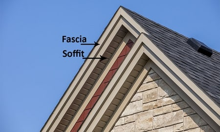 soffit and fascia graphic where fascia is labeled as the face board and the soffit as the underboard.